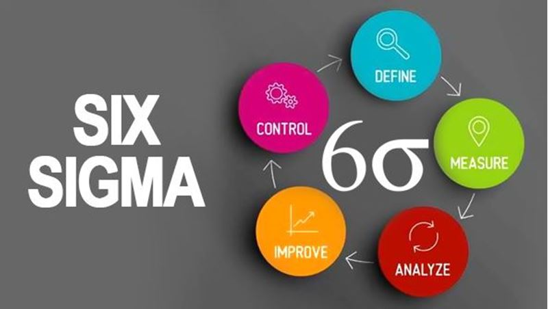 Picture of Six Sigma: Total Quality Applications