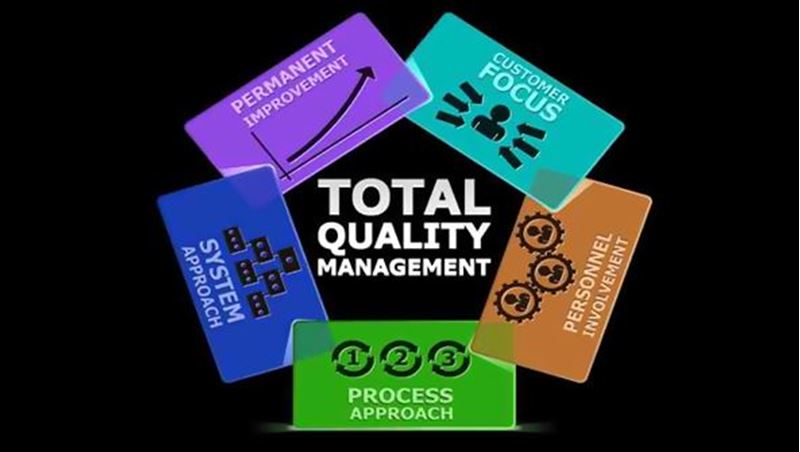 Picture of Total Quality Fundamentals
